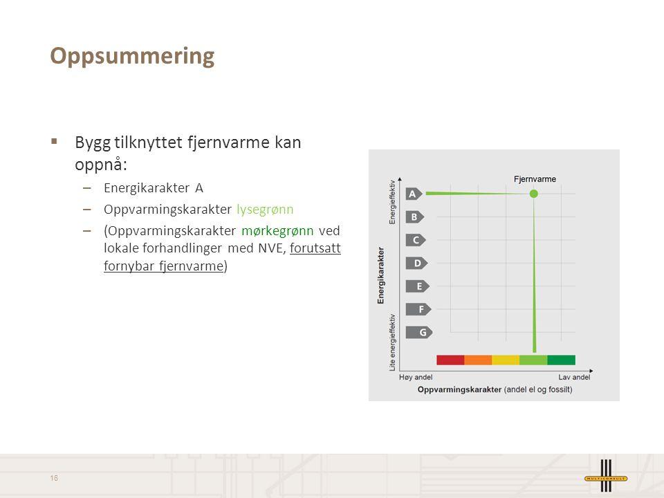 16 Oppsummering  Bygg tilknyttet fjernvarme kan oppnå: – Energikarakter A – Oppvarmingskarakter lysegrønn – (Oppvarmingskarakter mørkegrønn ved lokal