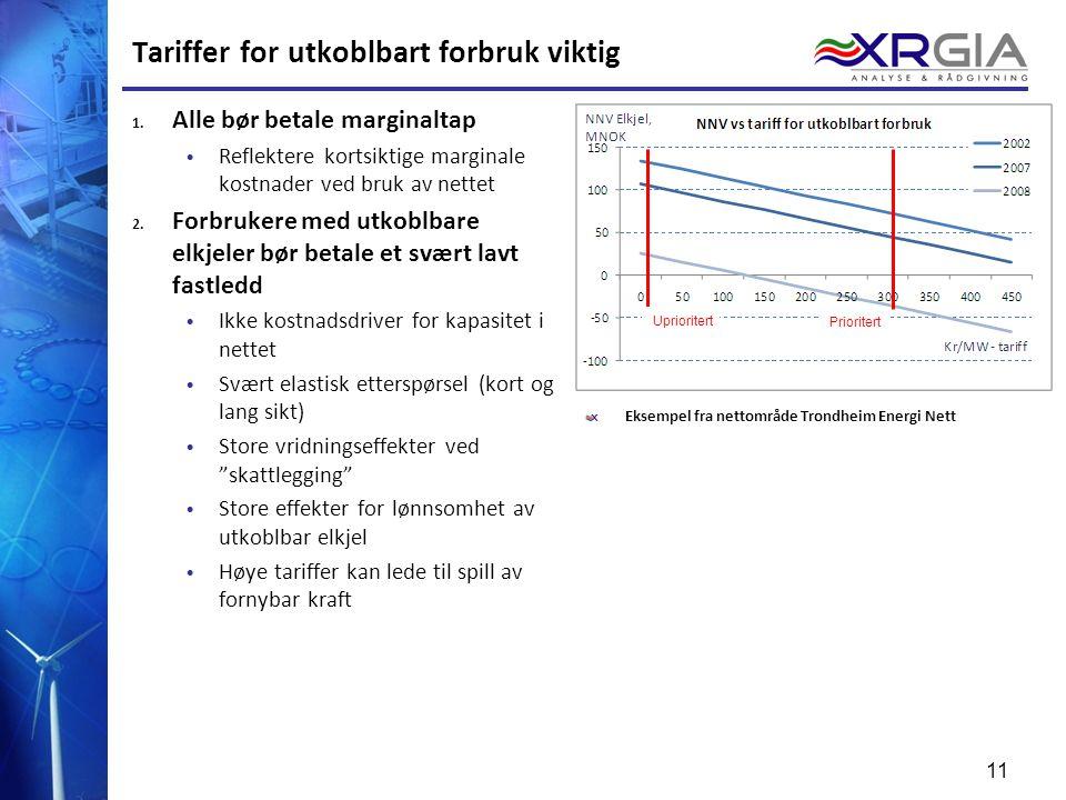 11 Tariffer for utkoblbart forbruk viktig 1. Alle bør betale marginaltap Reflektere kortsiktige marginale kostnader ved bruk av nettet 2. Forbrukere m