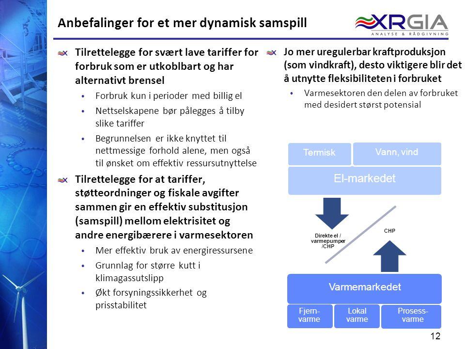12 Anbefalinger for et mer dynamisk samspill Tilrettelegge for svært lave tariffer for forbruk som er utkoblbart og har alternativt brensel Forbruk ku