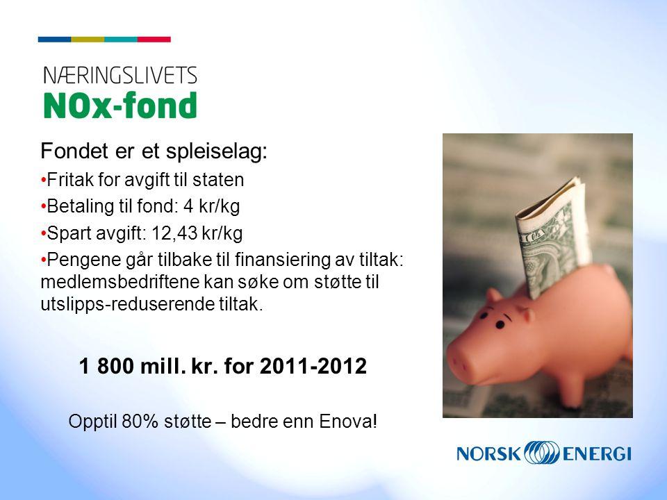 Fondet er et spleiselag: Fritak for avgift til staten Betaling til fond: 4 kr/kg Spart avgift: 12,43 kr/kg Pengene går tilbake til finansiering av til
