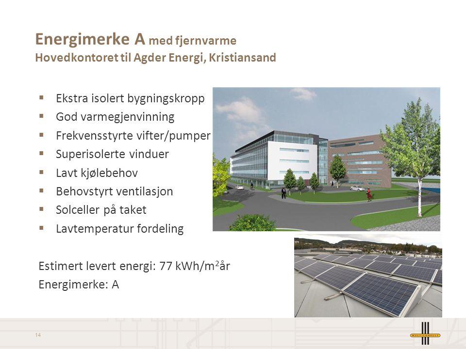 14 Energimerke A med fjernvarme Hovedkontoret til Agder Energi, Kristiansand  Ekstra isolert bygningskropp  God varmegjenvinning  Frekvensstyrte vifter/pumper  Superisolerte vinduer  Lavt kjølebehov  Behovstyrt ventilasjon  Solceller på taket  Lavtemperatur fordeling Estimert levert energi: 77 kWh/m 2 år Energimerke: A