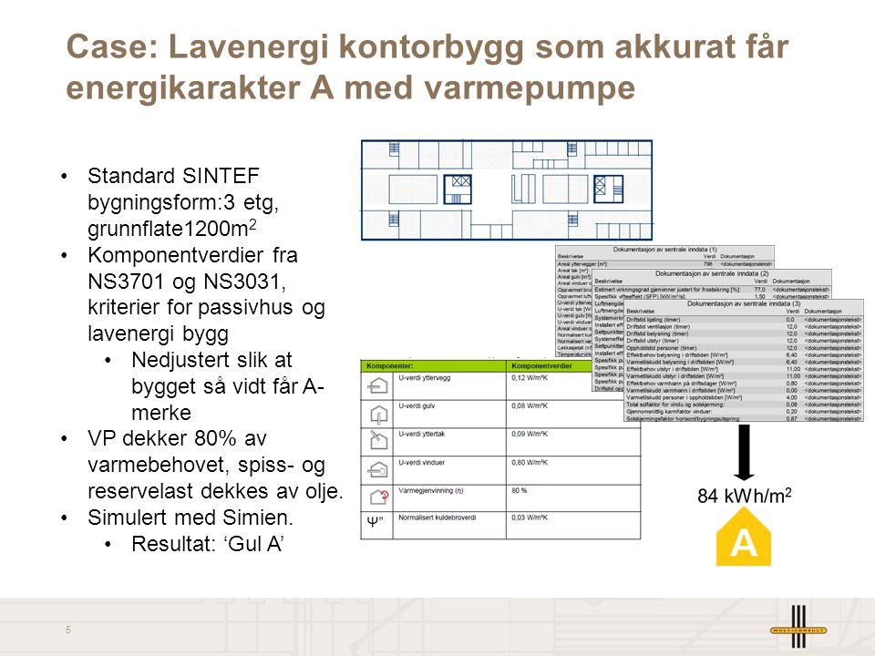 5 Case: Lavenergi kontorbygg som akkurat får energikarakter A med varmepumpe Standard SINTEF bygningsform:3 etg, grunnflate1200m 2 Komponentverdier fr