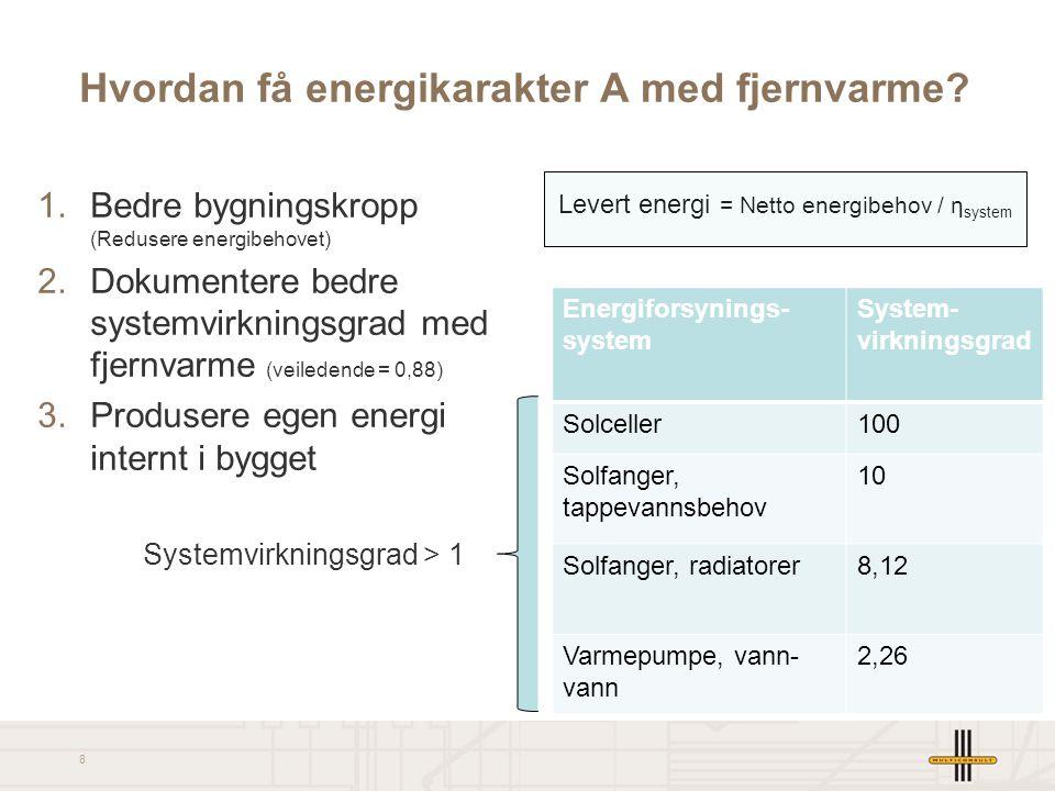 8 Hvordan få energikarakter A med fjernvarme.