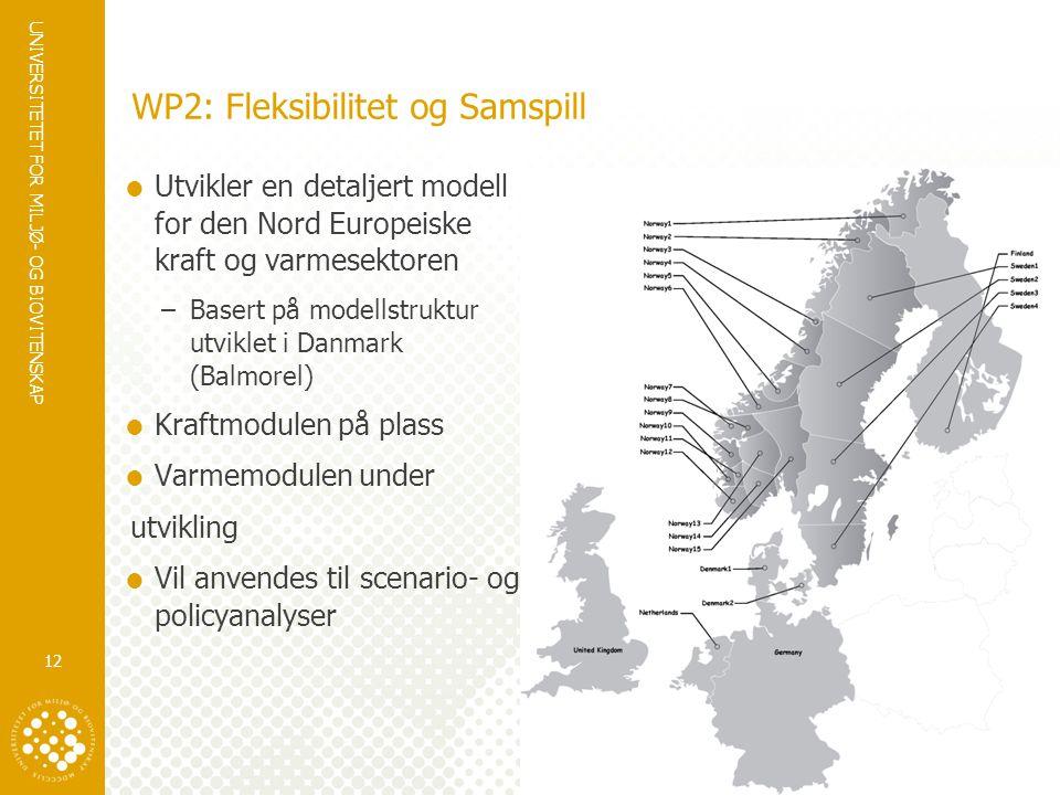 UNIVERSITETET FOR MILJØ- OG BIOVITENSKAP www.umb.no WP2: Fleksibilitet og Samspill  Utvikler en detaljert modell for den Nord Europeiske kraft og var
