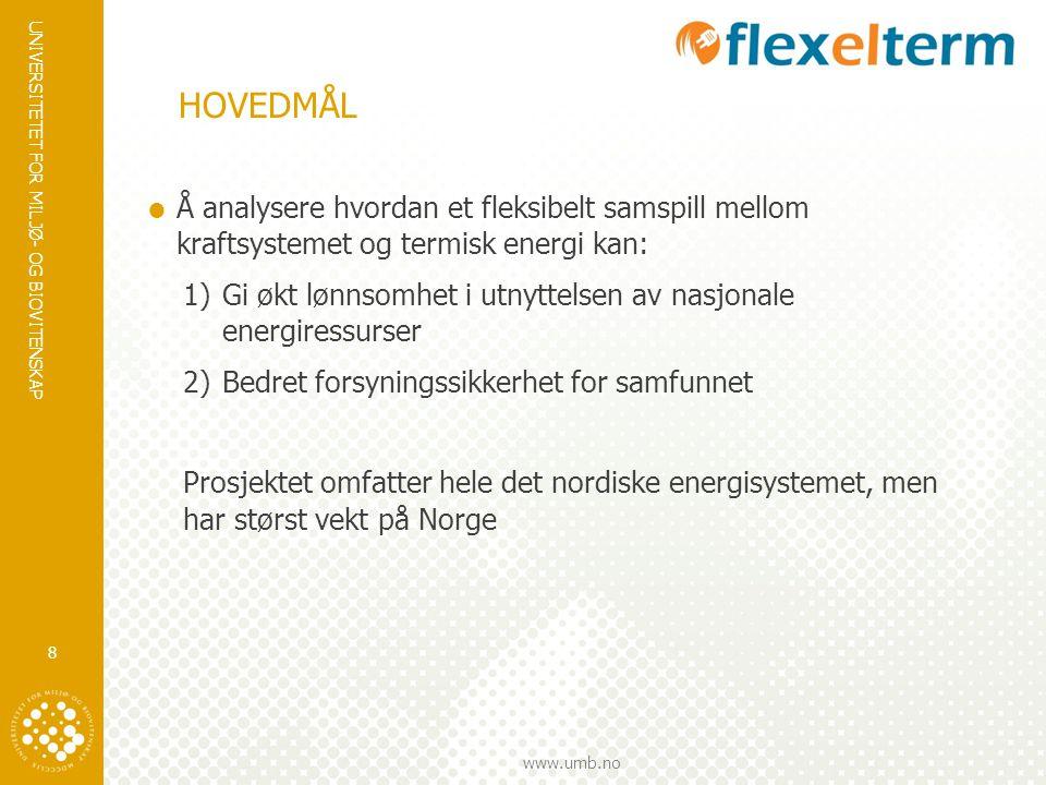 UNIVERSITETET FOR MILJØ- OG BIOVITENSKAP www.umb.no HOVEDMÅL  Å analysere hvordan et fleksibelt samspill mellom kraftsystemet og termisk energi kan: