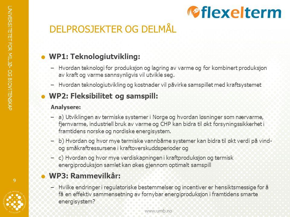UNIVERSITETET FOR MILJØ- OG BIOVITENSKAP www.umb.no DELPROSJEKTER OG DELMÅL  WP1: Teknologiutvikling: –Hvordan teknologi for produksjon og lagring av