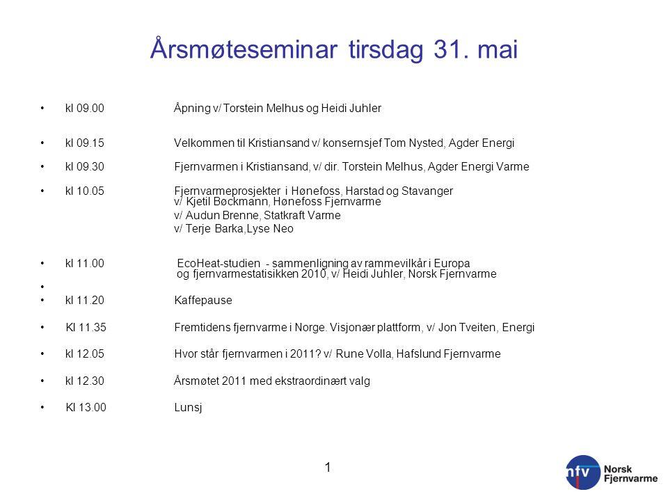 1 Årsmøteseminar tirsdag 31.