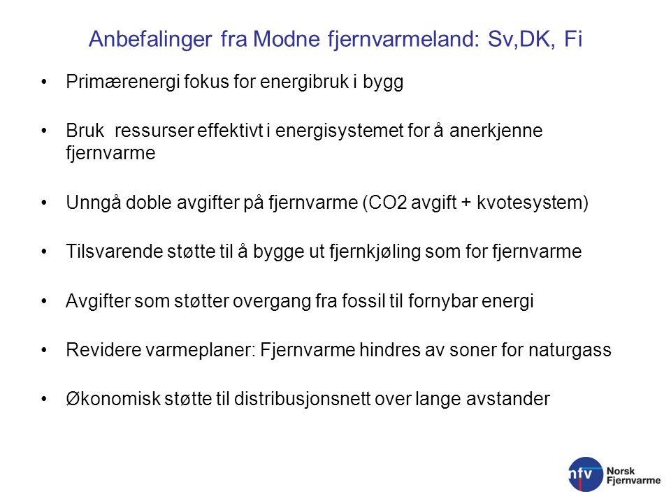Anbefalinger fra Modne fjernvarmeland: Sv,DK, Fi Primærenergi fokus for energibruk i bygg Bruk ressurser effektivt i energisystemet for å anerkjenne fjernvarme Unngå doble avgifter på fjernvarme (CO2 avgift + kvotesystem) Tilsvarende støtte til å bygge ut fjernkjøling som for fjernvarme Avgifter som støtter overgang fra fossil til fornybar energi Revidere varmeplaner: Fjernvarme hindres av soner for naturgass Økonomisk støtte til distribusjonsnett over lange avstander