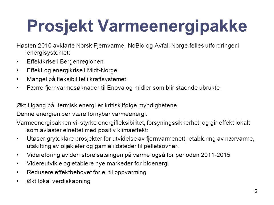 Prosjekt Varmeenergipakke Høsten 2010 avklarte Norsk Fjernvarme, NoBio og Avfall Norge felles utfordringer i energisystemet: Effektkrise i Bergenregionen Effekt og energikrise i Midt-Norge Mangel på fleksibilitet i kraftsystemet Færre fjernvarmesøknader til Enova og midler som blir stående ubrukte Økt tilgang på termisk energi er kritisk ifølge myndighetene.