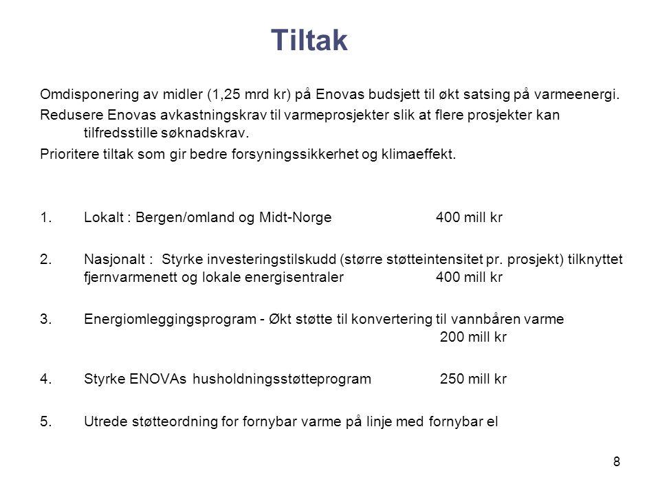 Tiltak Omdisponering av midler (1,25 mrd kr) på Enovas budsjett til økt satsing på varmeenergi.