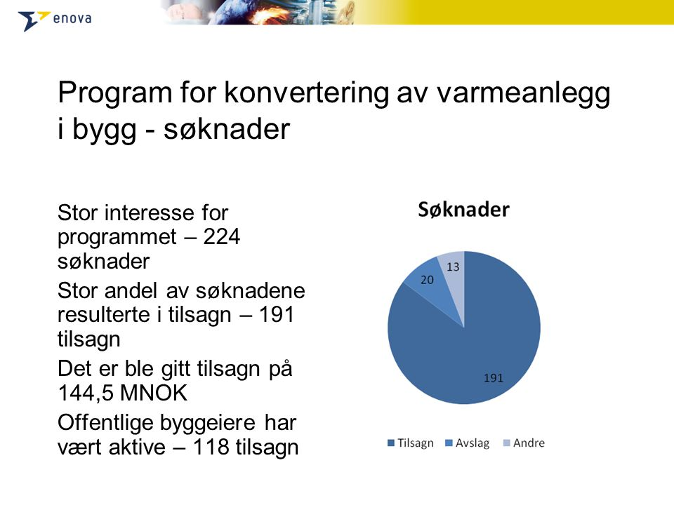 ….mulighetene for lavere installasjonskostnader eksisterer Fokus på enklere løsninger og økt kompetanse i alle ledd vil kunne redusere kostnadene Reduserte kostnader kan også oppnås gjennom reduserte bindinger og økt konkurranse i bransjen Installasjonskostnader for vannbåren varme er vesentlig lavere i Sverige Grønn boks Energy Camp (2009) Sintef Byggforsk (2009) Multikonsult (2009) Prognosesenteret (2010)