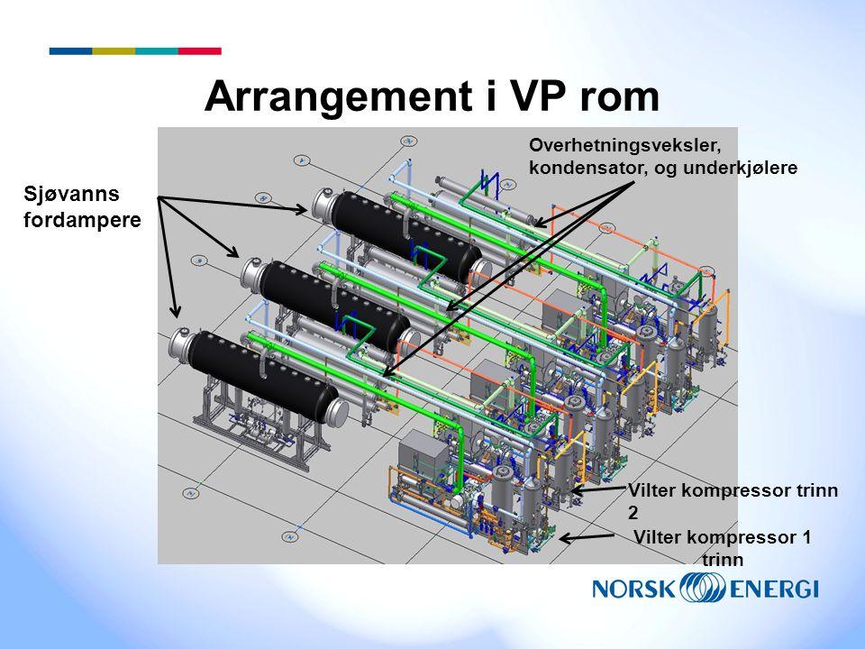 Arrangement i VP rom Sjøvanns fordampere Vilter kompressor 1 trinn Vilter kompressor trinn 2 Overhetningsveksler, kondensator, og underkjølere