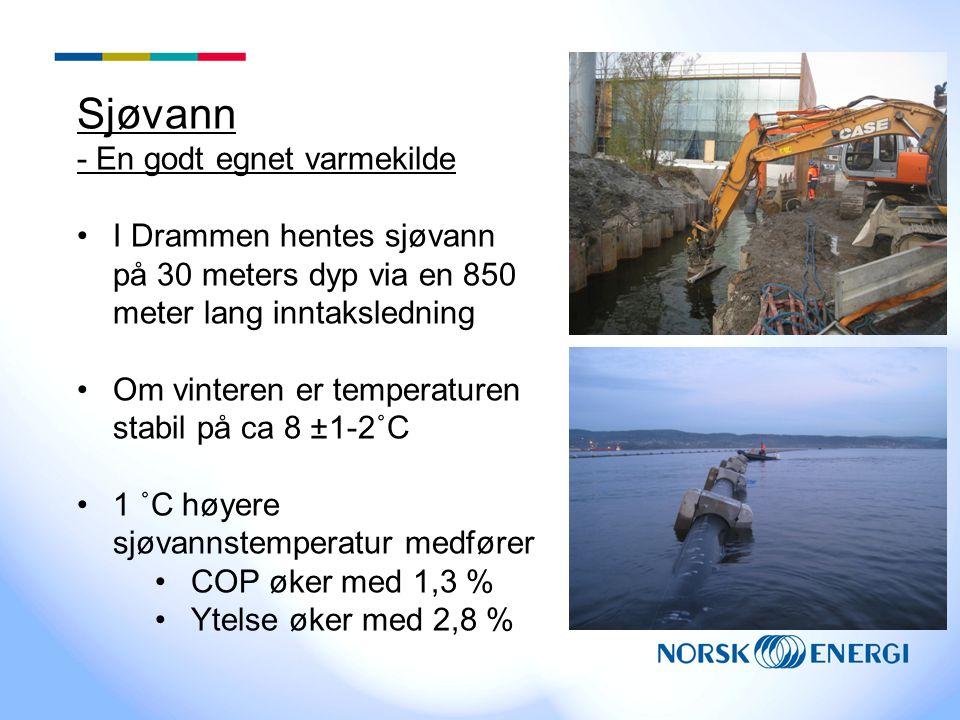 Sjøvann - En godt egnet varmekilde I Drammen hentes sjøvann på 30 meters dyp via en 850 meter lang inntaksledning Om vinteren er temperaturen stabil p