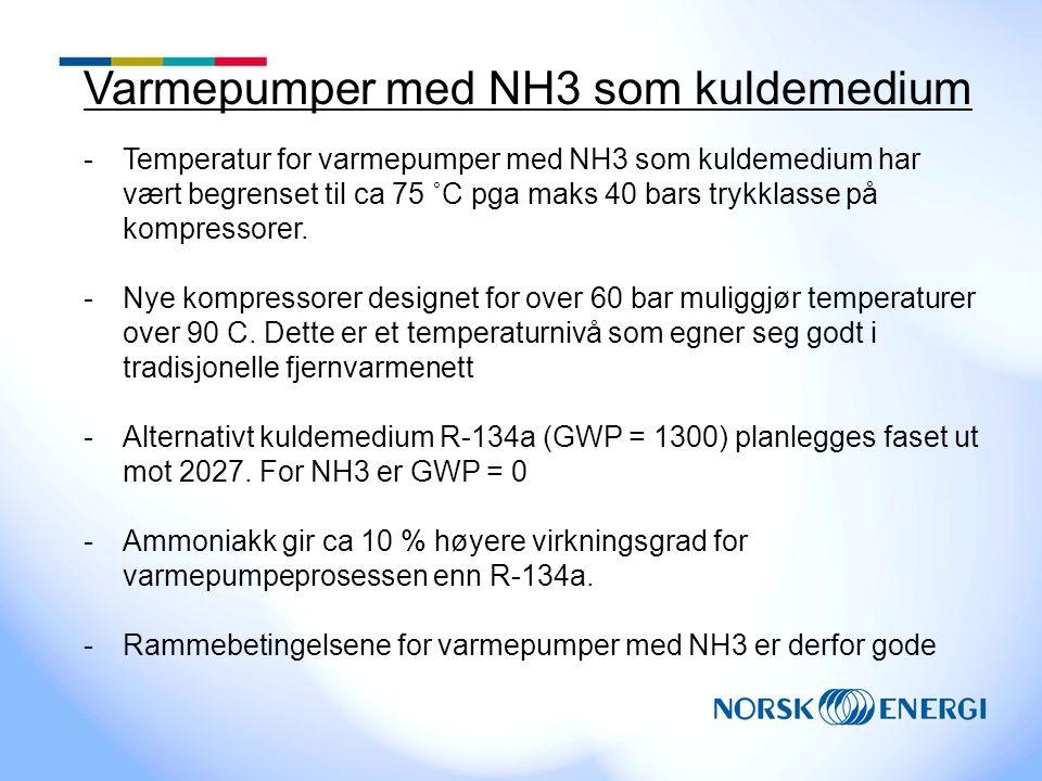 Varmepumper med NH3 som kuldemedium -Temperatur for varmepumper med NH3 som kuldemedium har vært begrenset til ca 75 ˚C pga maks 40 bars trykklasse på