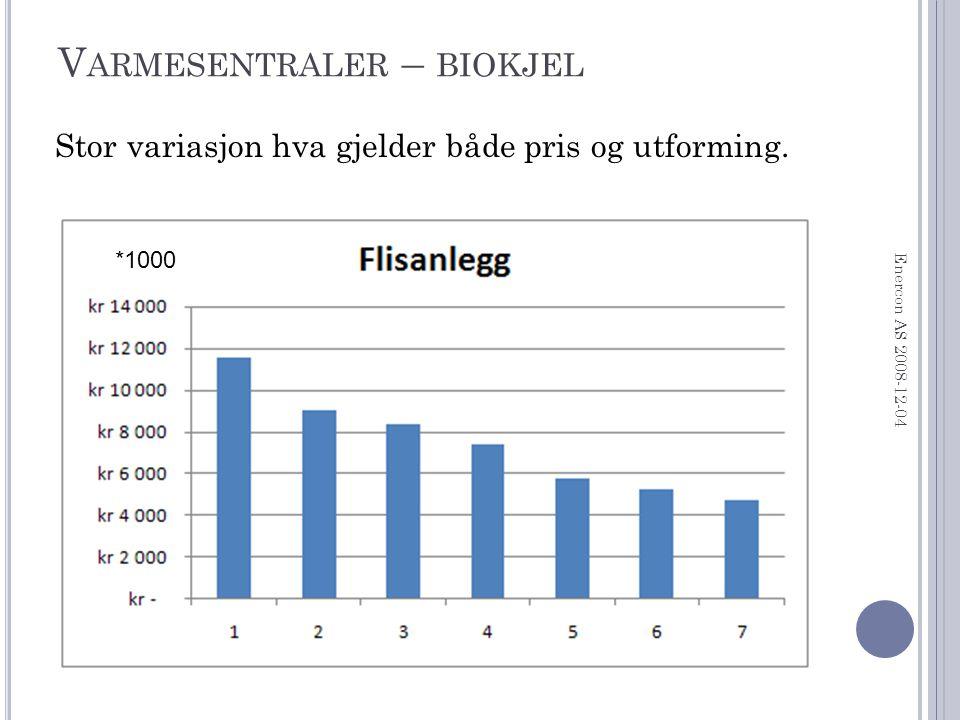 V ARMESENTRALER – BIOKJEL Stor variasjon hva gjelder både pris og utforming.