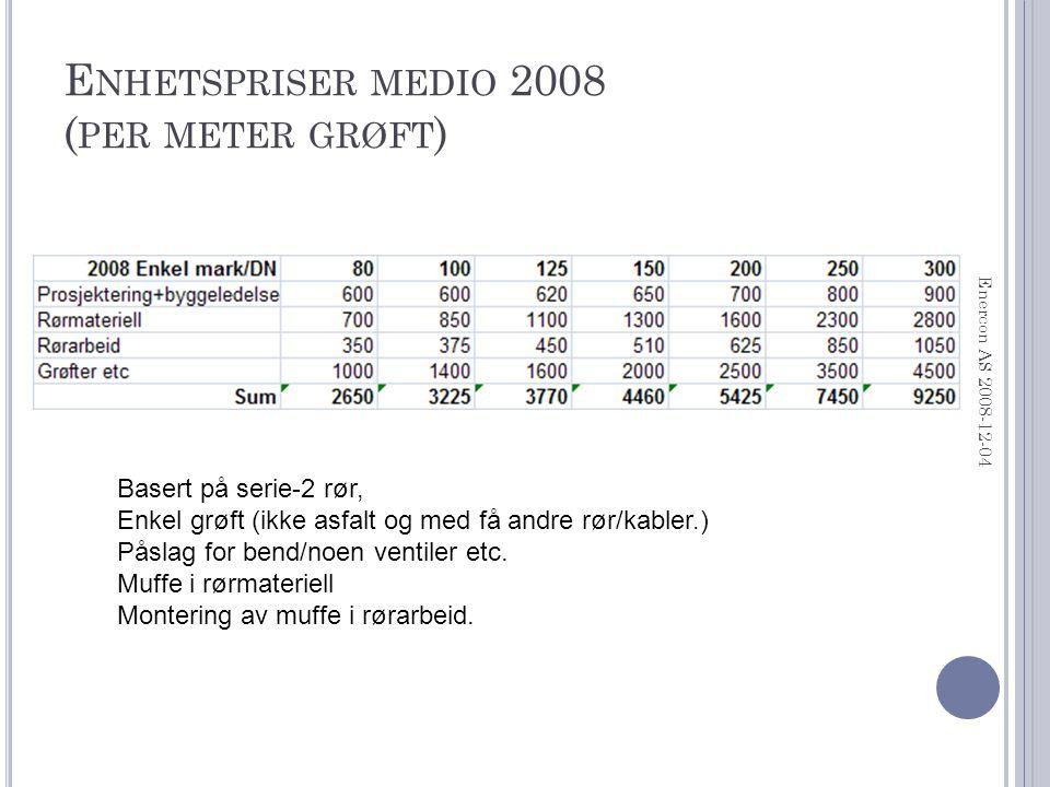 E NHETSPRISER MEDIO 2008 ( PER METER GRØFT ) Basert på serie-2 rør, Enkel grøft (ikke asfalt og med få andre rør/kabler.) Påslag for bend/noen ventiler etc.