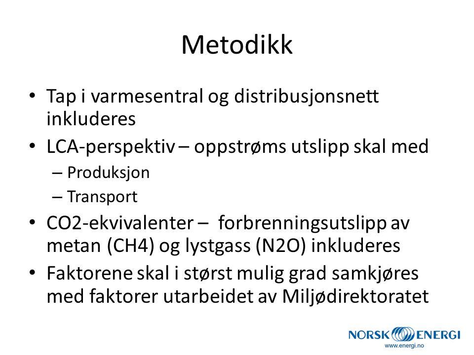 Metodikk Tap i varmesentral og distribusjonsnett inkluderes LCA-perspektiv – oppstrøms utslipp skal med – Produksjon – Transport CO2-ekvivalenter – fo