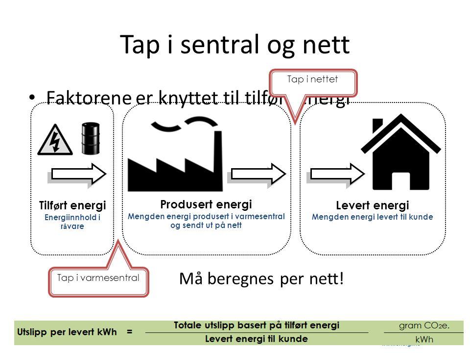 Tap i sentral og nett Faktorene er knyttet til tilført energi Tilf ø rt energi Energiinnhold i r å vare Produsert energi Mengden energi produsert i va
