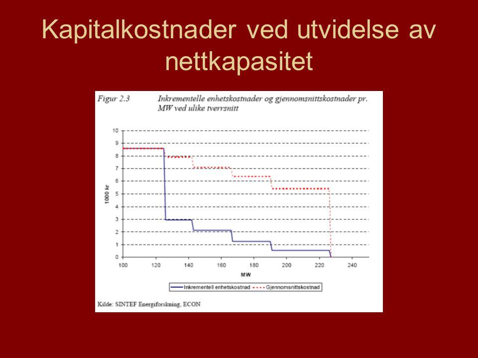 Kapitalkostnader ved utvidelse av nettkapasitet