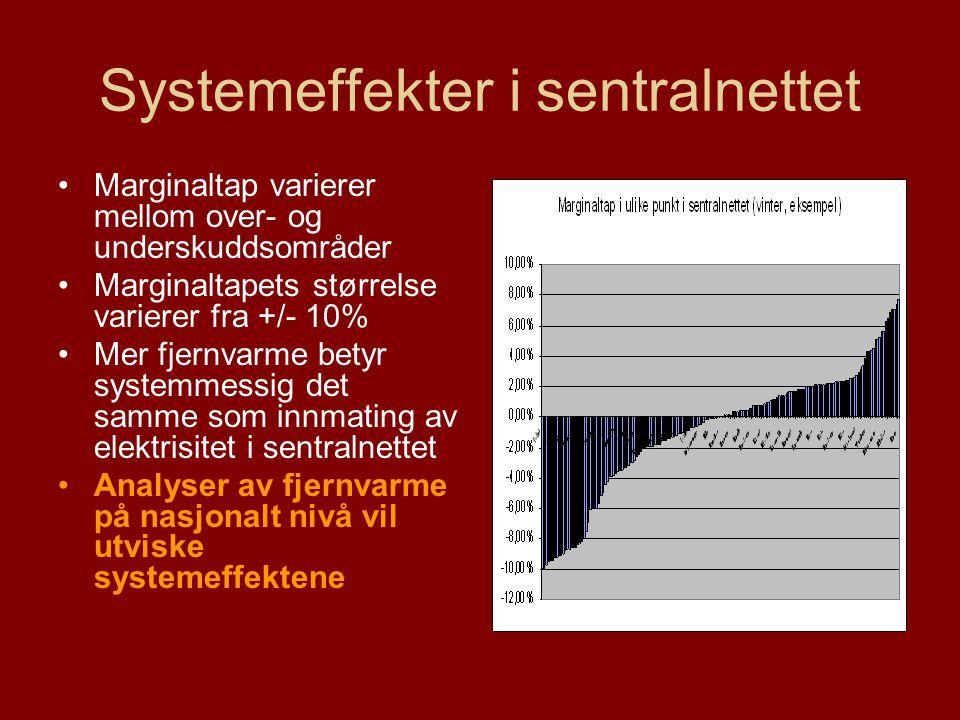 Systemeffekter i sentralnettet Marginaltap varierer mellom over- og underskuddsområder Marginaltapets størrelse varierer fra +/- 10% Mer fjernvarme betyr systemmessig det samme som innmating av elektrisitet i sentralnettet Analyser av fjernvarme på nasjonalt nivå vil utviske systemeffektene