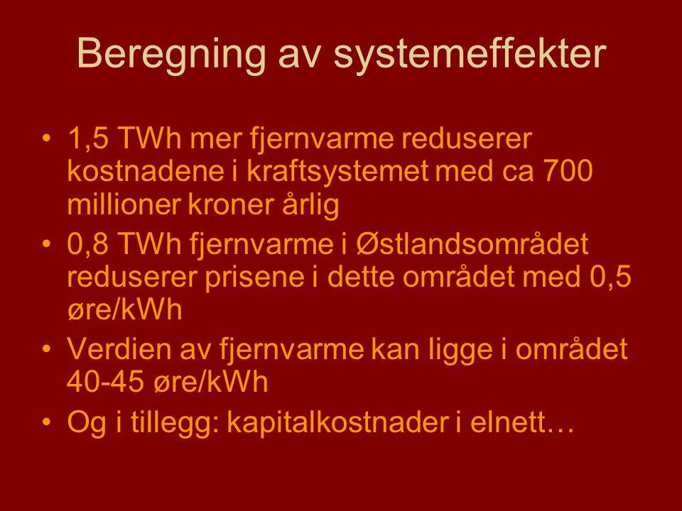 Beregning av systemeffekter 1,5 TWh mer fjernvarme reduserer kostnadene i kraftsystemet med ca 700 millioner kroner årlig 0,8 TWh fjernvarme i Østlandsområdet reduserer prisene i dette området med 0,5 øre/kWh Verdien av fjernvarme kan ligge i området 40-45 øre/kWh Og i tillegg: kapitalkostnader i elnett…