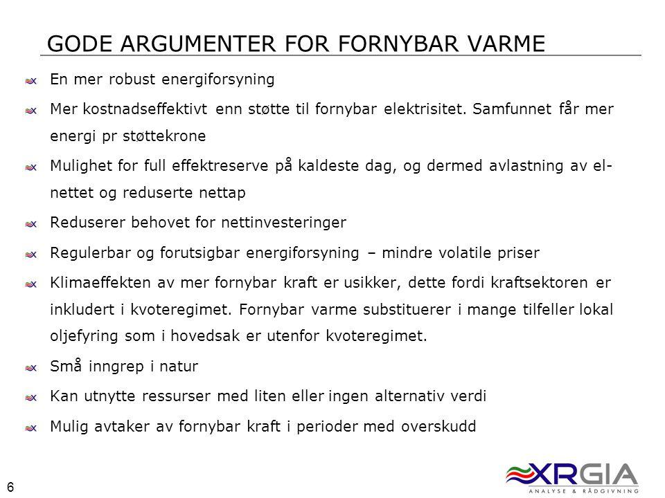 6 6 GODE ARGUMENTER FOR FORNYBAR VARME En mer robust energiforsyning Mer kostnadseffektivt enn støtte til fornybar elektrisitet.