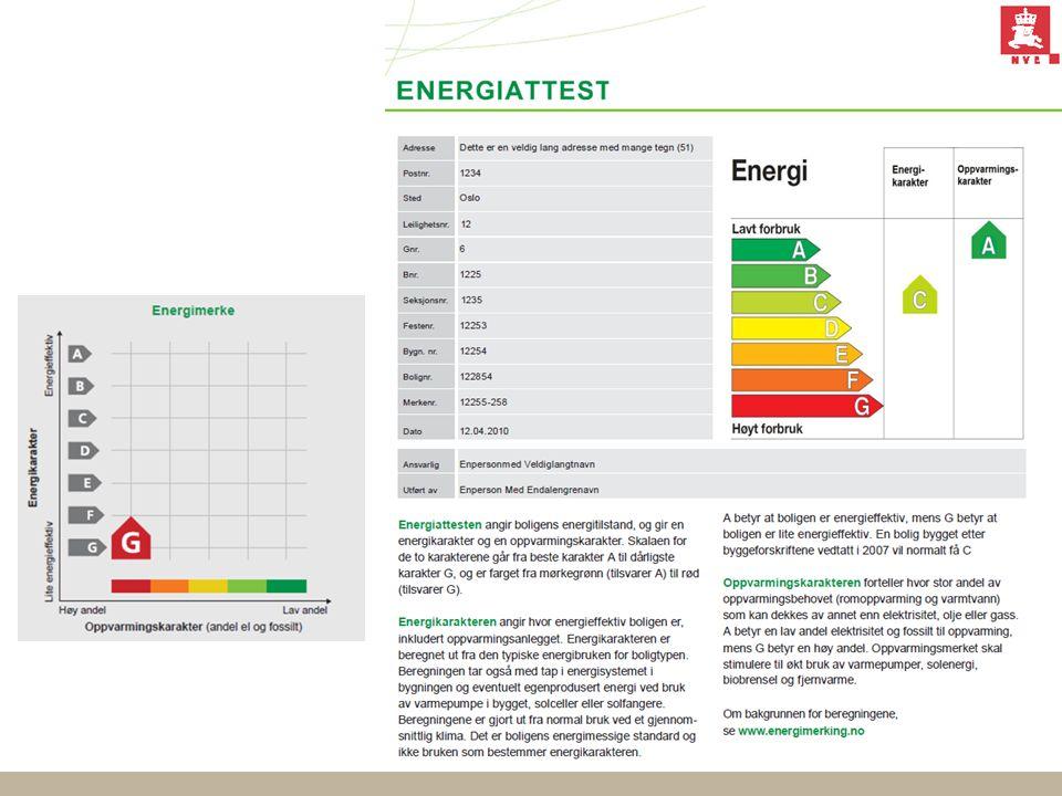 Fjernvarmeforeningens forslag (Quick fix) Dagens energikarakter, basert på levert energi iht.