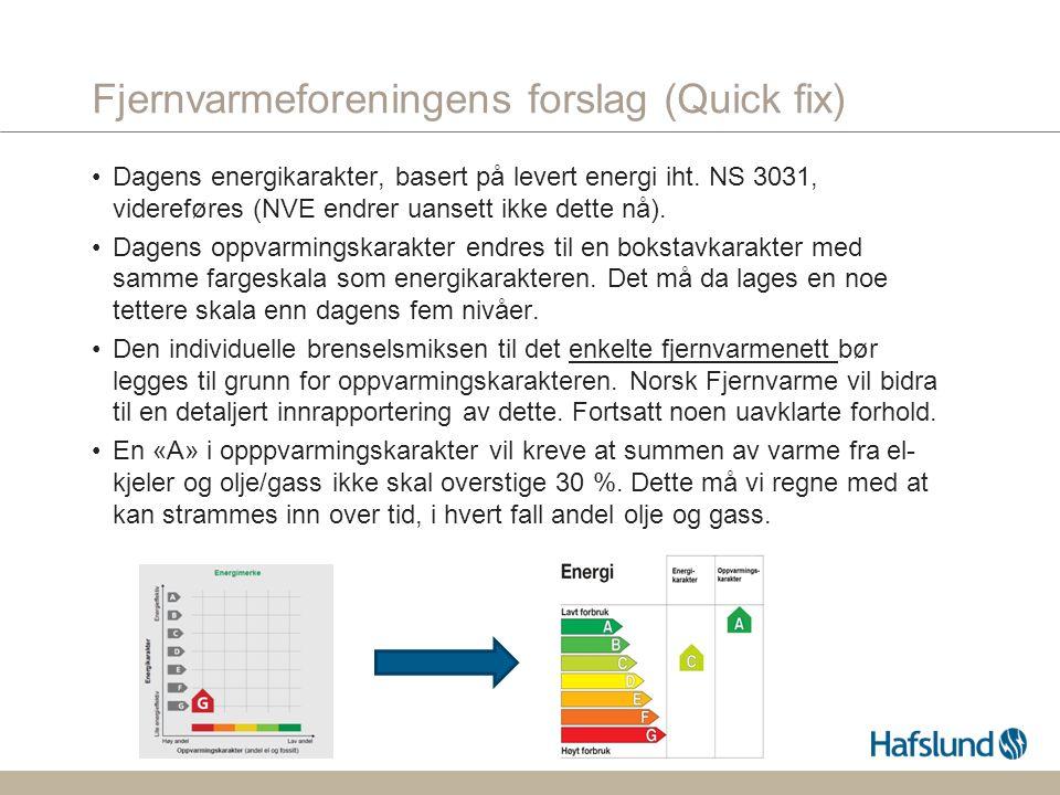 Fjernvarmeforeningens forslag (Quick fix) Dagens energikarakter, basert på levert energi iht. NS 3031, videreføres (NVE endrer uansett ikke dette nå).