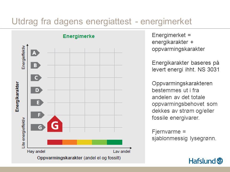 2 Utdrag fra dagens energiattest - energimerket Energimerket = energikarakter + oppvarmingskarakter Energikarakter baseres på levert energi ihht. NS 3
