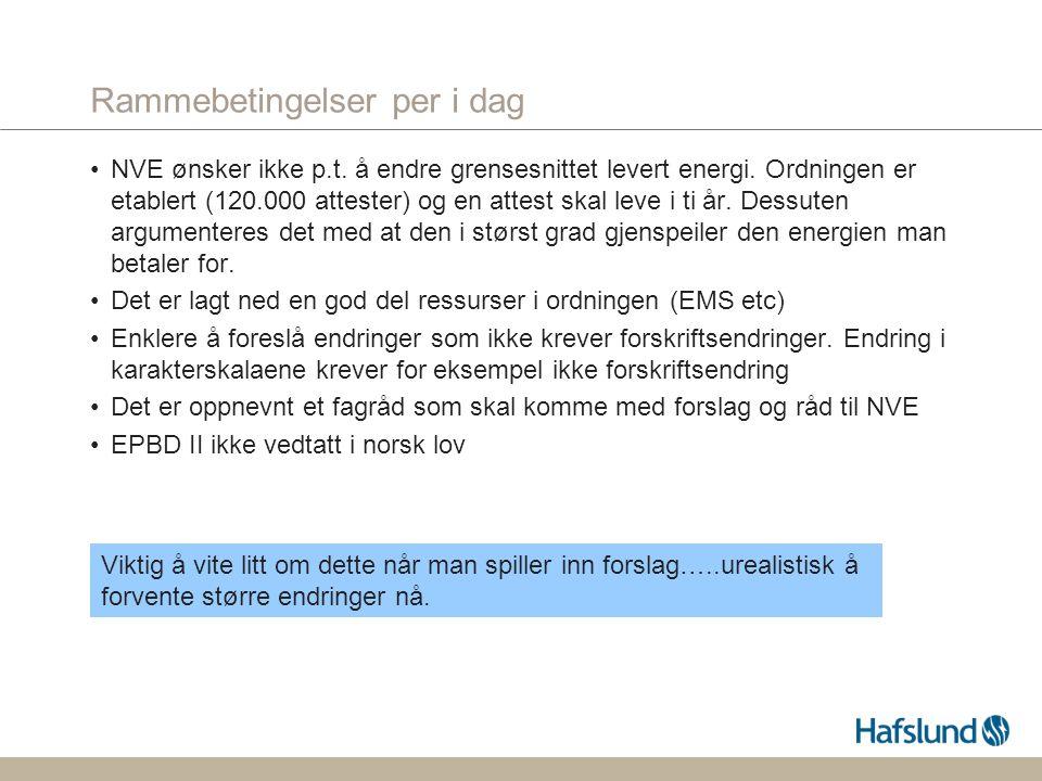 Rammebetingelser per i dag NVE ønsker ikke p.t. å endre grensesnittet levert energi. Ordningen er etablert (120.000 attester) og en attest skal leve i