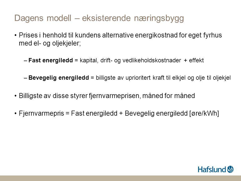Dagens modell – eksisterende næringsbygg Prises i henhold til kundens alternative energikostnad for eget fyrhus med el- og oljekjeler; –Fast energiled