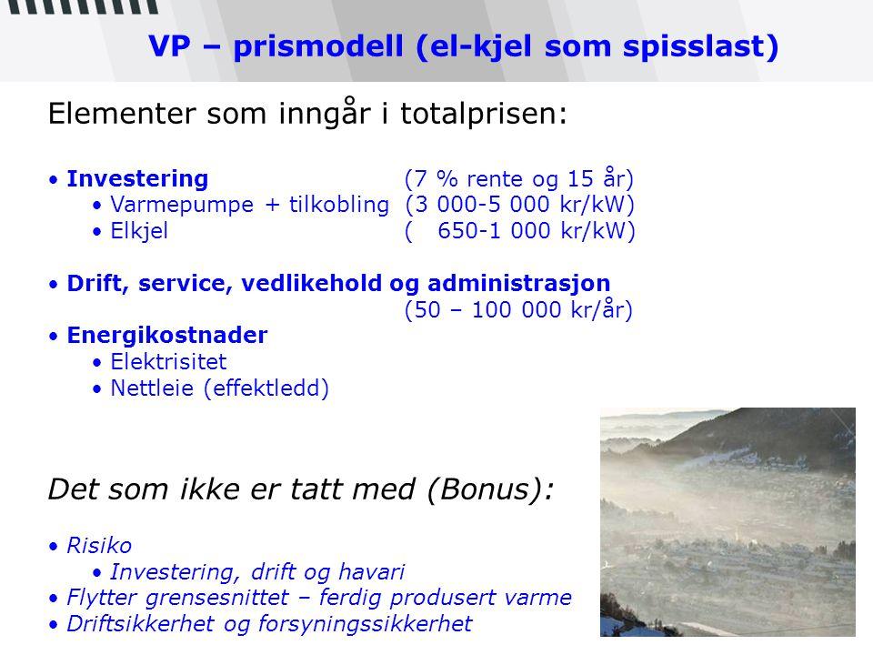 VP – prismodell (el-kjel som spisslast) Elementer som inngår i totalprisen: Investering (7 % rente og 15 år) Varmepumpe + tilkobling (3 000-5 000 kr/kW) Elkjel ( 650-1 000 kr/kW) Drift, service, vedlikehold og administrasjon (50 – 100 000 kr/år) Energikostnader Elektrisitet Nettleie (effektledd) Det som ikke er tatt med (Bonus): Risiko Investering, drift og havari Flytter grensesnittet – ferdig produsert varme Driftsikkerhet og forsyningssikkerhet