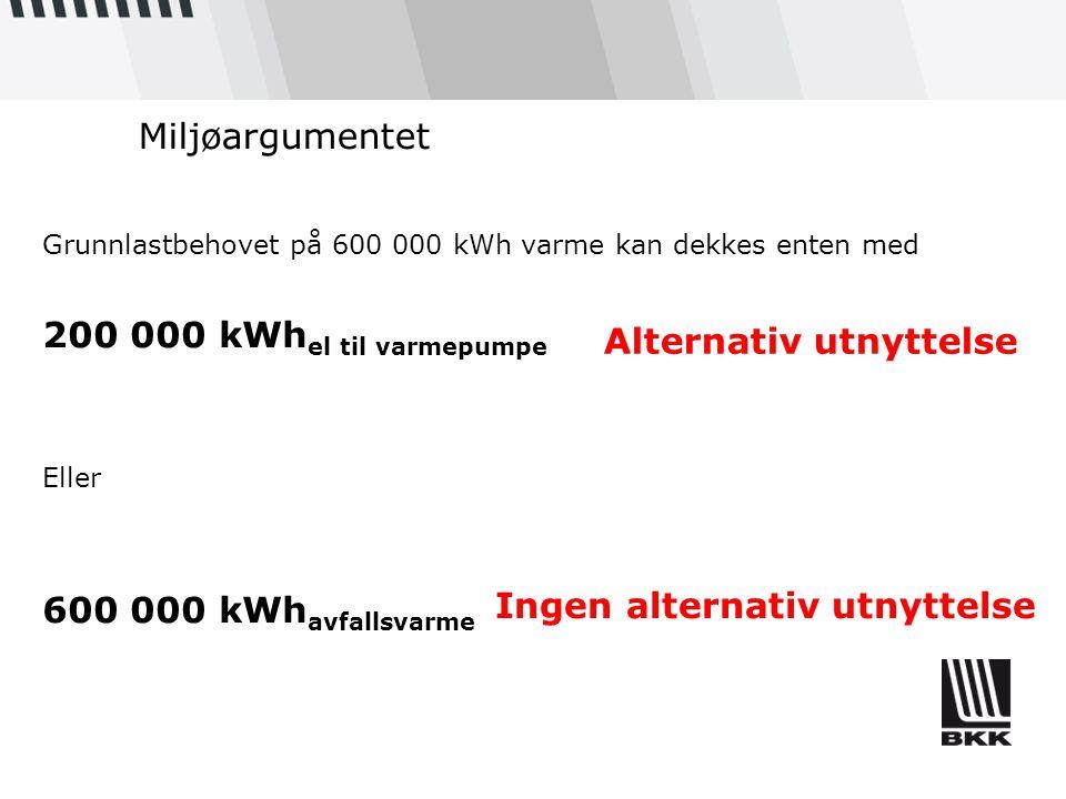 Grunnlastbehovet på 600 000 kWh varme kan dekkes enten med 200 000 kWh el til varmepumpe Eller 600 000 kWh avfallsvarme Alternativ utnyttelse Ingen alternativ utnyttelse Miljøargumentet