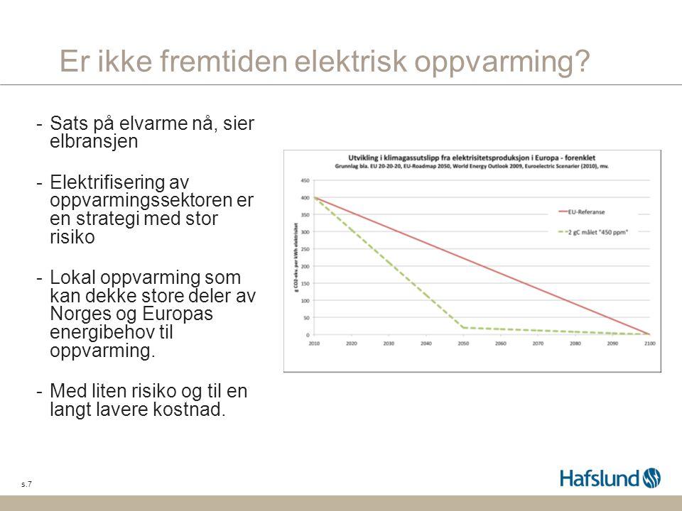 s.7 Er ikke fremtiden elektrisk oppvarming.