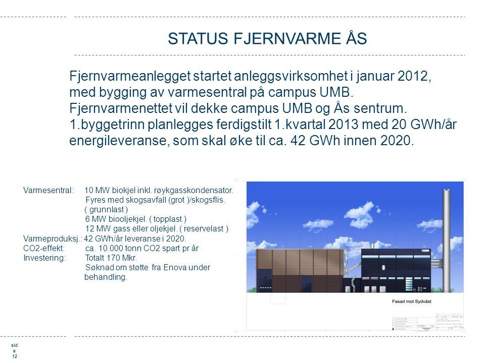 sid e 12 STATUS FJERNVARME ÅS Fjernvarmeanlegget startet anleggsvirksomhet i januar 2012, med bygging av varmesentral på campus UMB. Fjernvarmenettet