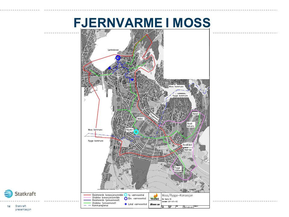 FJERNVARME I MOSS 14 Statkraft presentasjon