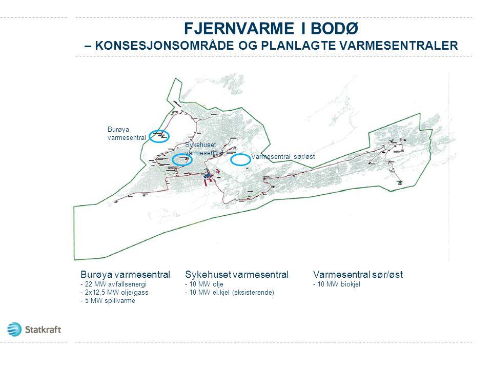 FJERNVARME I BODØ – KONSESJONSOMRÅDE OG PLANLAGTE VARMESENTRALER Burøya varmesentral - 22 MW avfallsenergi - 2x12,5 MW olje/gass - 5 MW spillvarme Sykehuset varmesentral - 10 MW olje - 10 MW el.kjel (eksisterende) Varmesentral sør/øst - 10 MW biokjel Burøya varmesentral Sykehuset varmesentral Varmesentral sør/øst