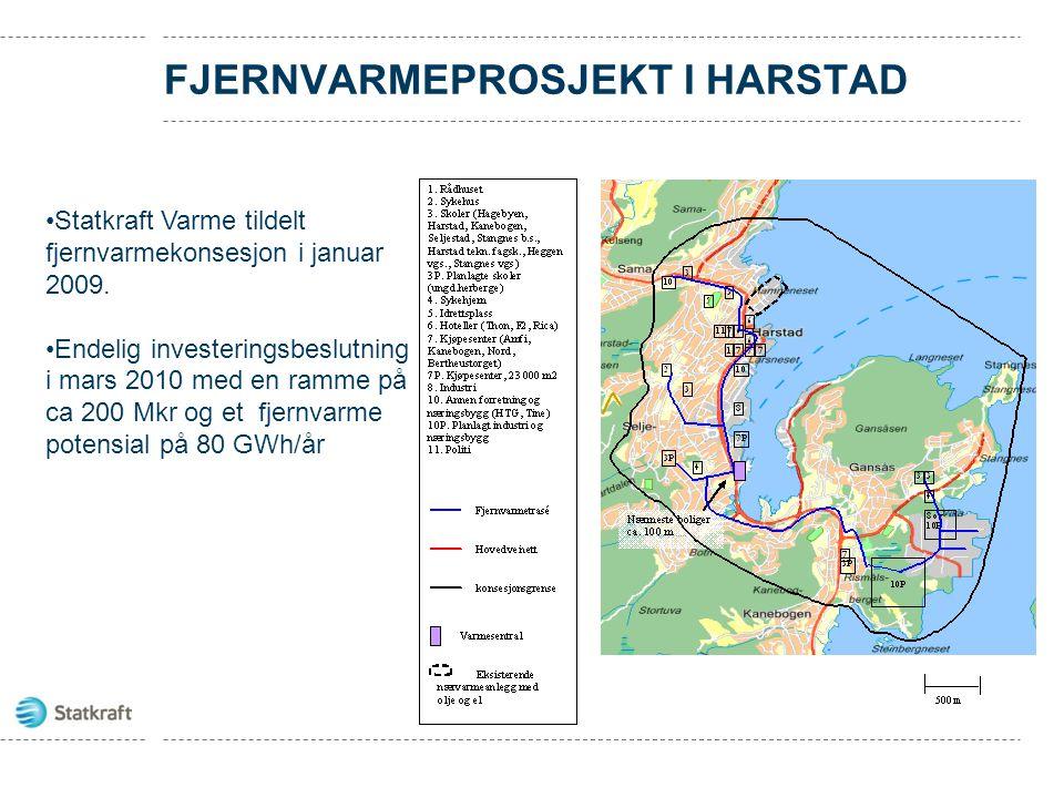 FJERNVARMEPROSJEKT I HARSTAD Statkraft Varme tildelt fjernvarmekonsesjon i januar 2009. Endelig investeringsbeslutning i mars 2010 med en ramme på ca