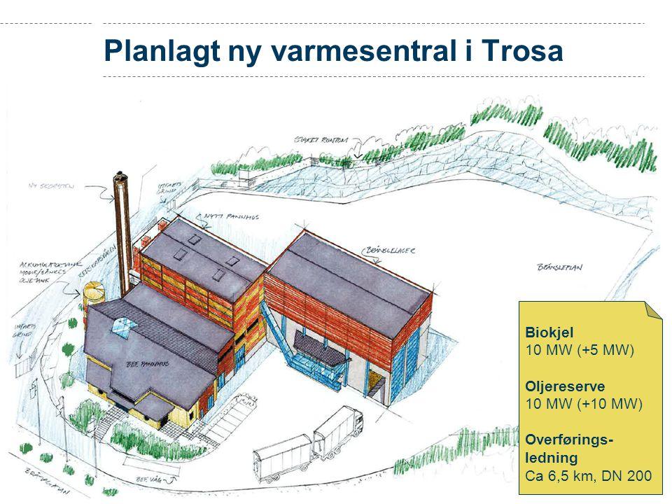 side 6 Planlagt ny varmesentral i Trosa Biokjel 10 MW (+5 MW) Oljereserve 10 MW (+10 MW) Overførings- ledning Ca 6,5 km, DN 200
