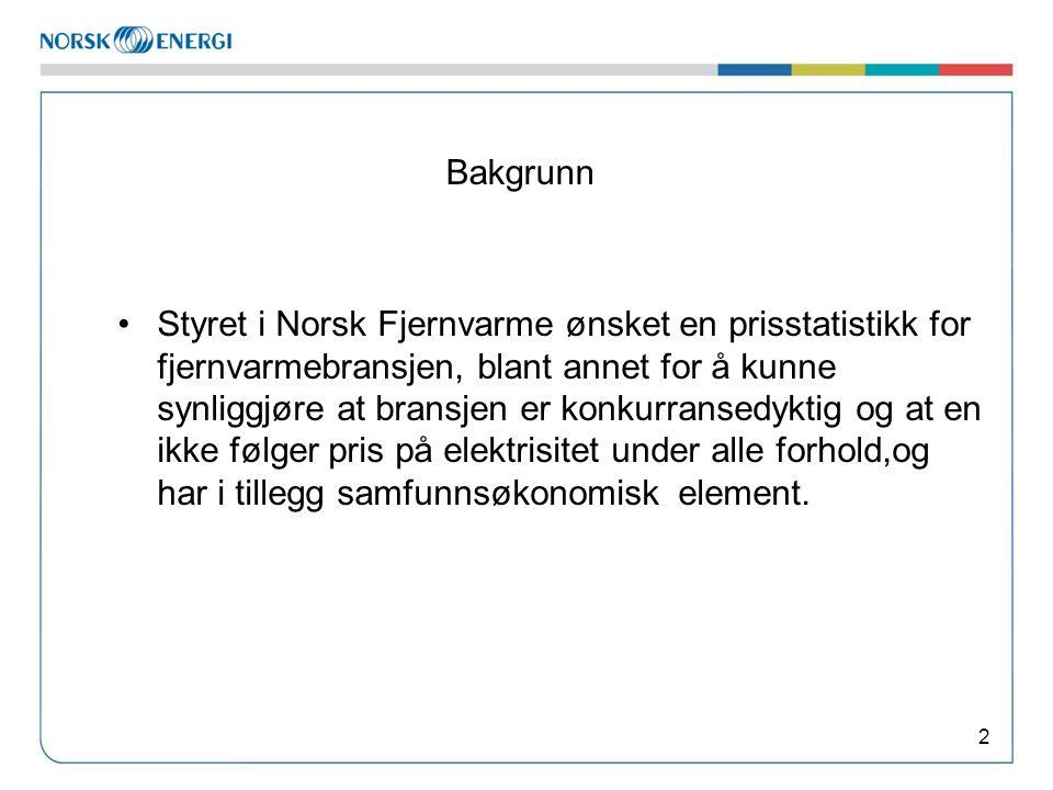 Bakgrunn 2 Styret i Norsk Fjernvarme ønsket en prisstatistikk for fjernvarmebransjen, blant annet for å kunne synliggjøre at bransjen er konkurransedyktig og at en ikke følger pris på elektrisitet under alle forhold,og har i tillegg samfunnsøkonomisk element.