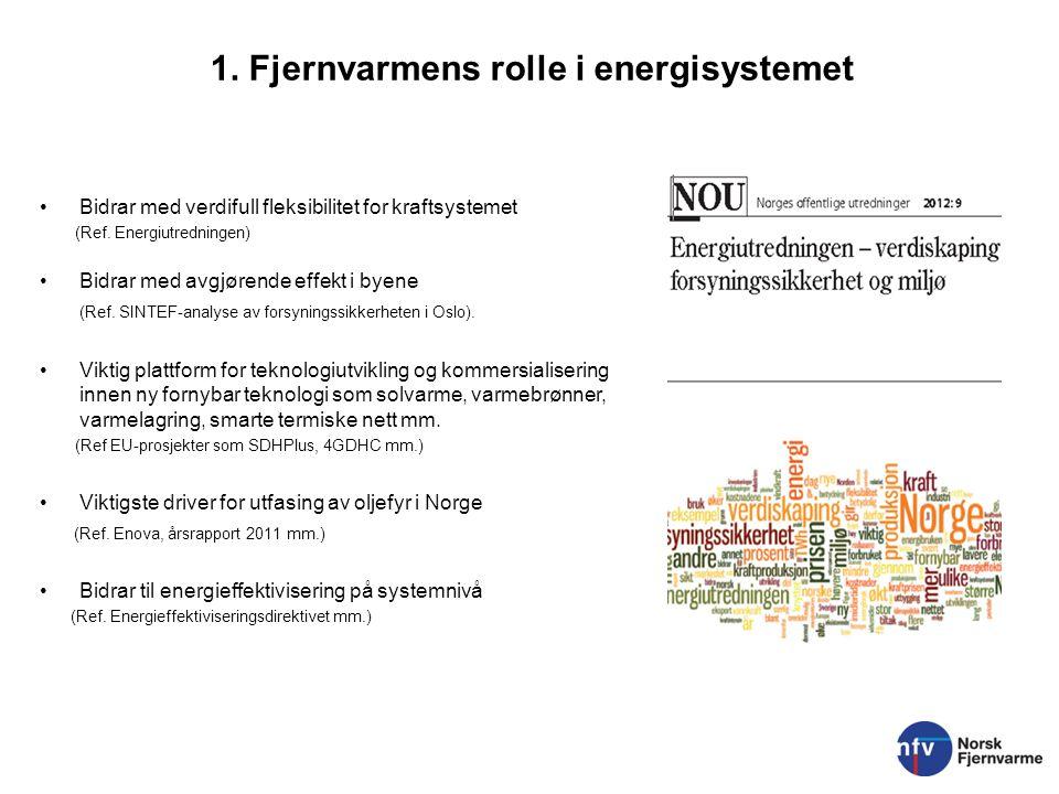 1. Fjernvarmens rolle i energisystemet Bidrar med verdifull fleksibilitet for kraftsystemet (Ref. Energiutredningen) Bidrar med avgjørende effekt i by