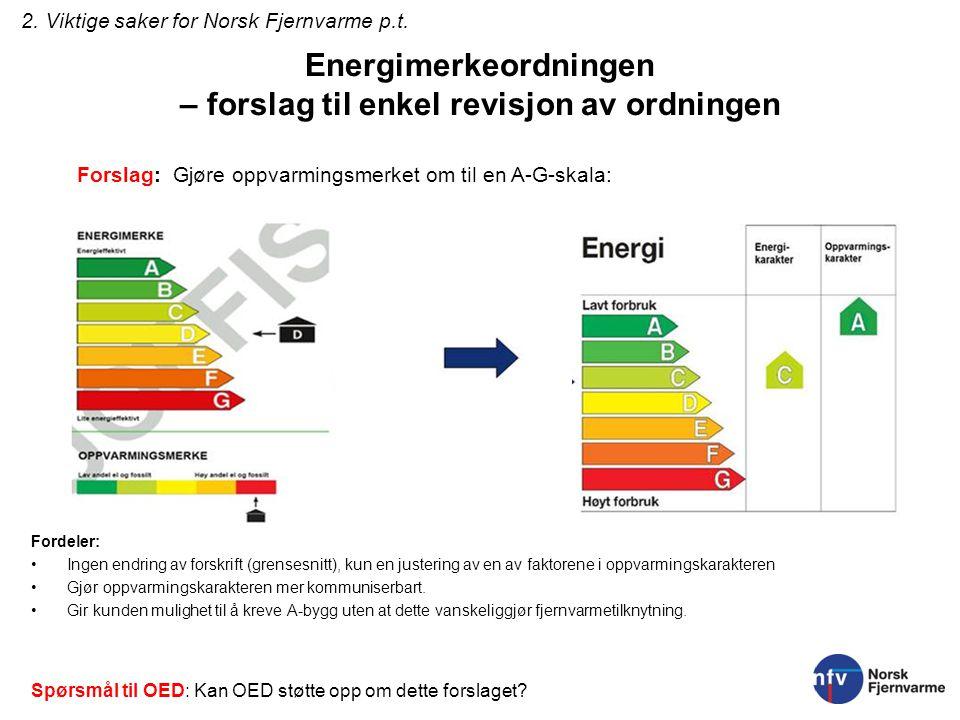 Energimerkeordningen – forslag til enkel revisjon av ordningen 2. Viktige saker for Norsk Fjernvarme p.t. Forslag: Gjøre oppvarmingsmerket om til en A
