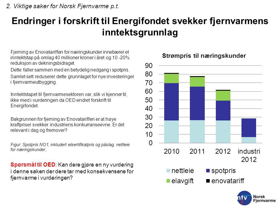 Endringer i forskrift til Energifondet svekker fjernvarmens inntektsgrunnlag Fjerning av Enovatariffen for næringskunder innebærer et inntektstap på o