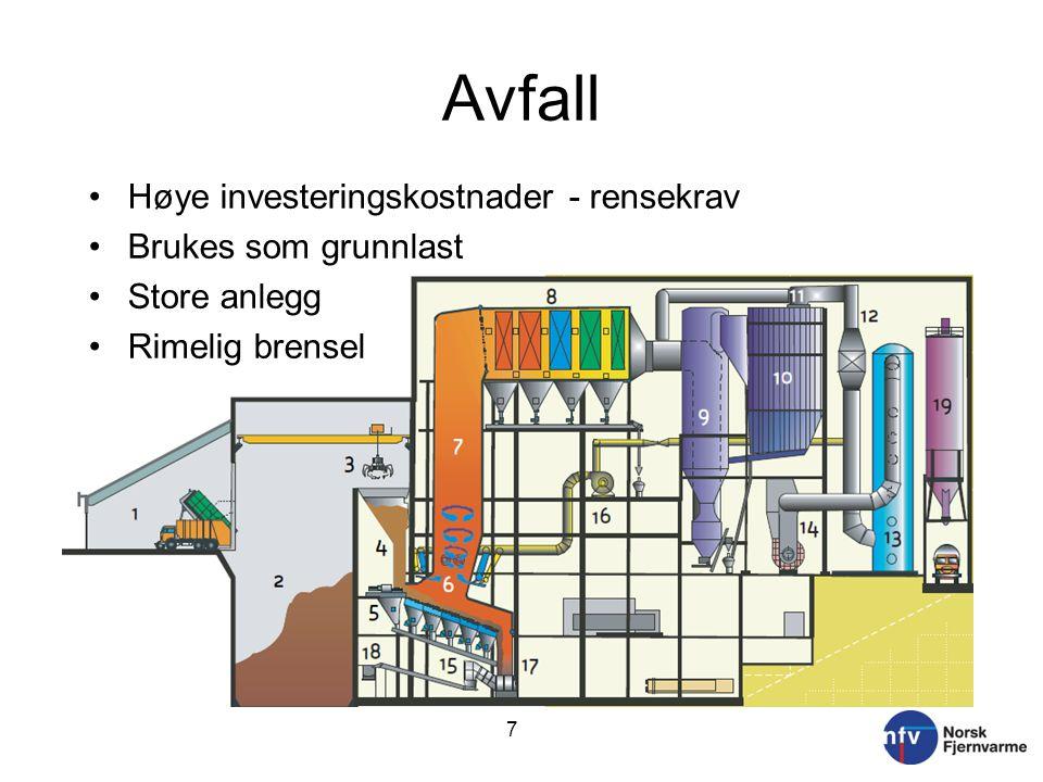 Avfall Høye investeringskostnader - rensekrav Brukes som grunnlast Store anlegg Rimelig brensel 7