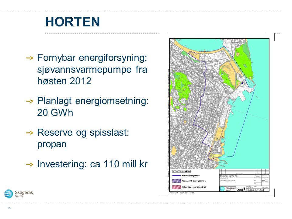 HORTEN Fornybar energiforsyning: sjøvannsvarmepumpe fra høsten 2012 Planlagt energiomsetning: 20 GWh Reserve og spisslast: propan Investering: ca 110