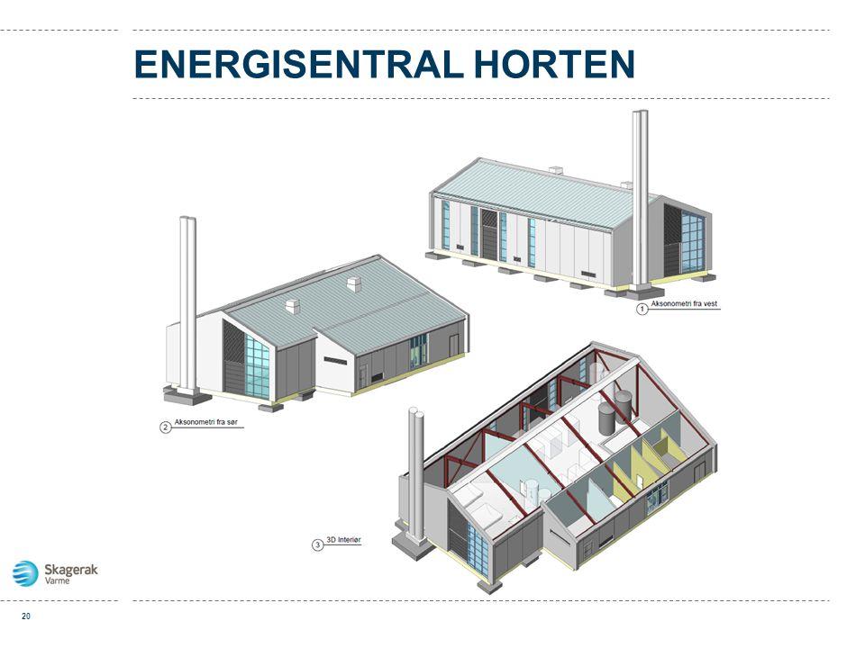 ENERGISENTRAL HORTEN 20
