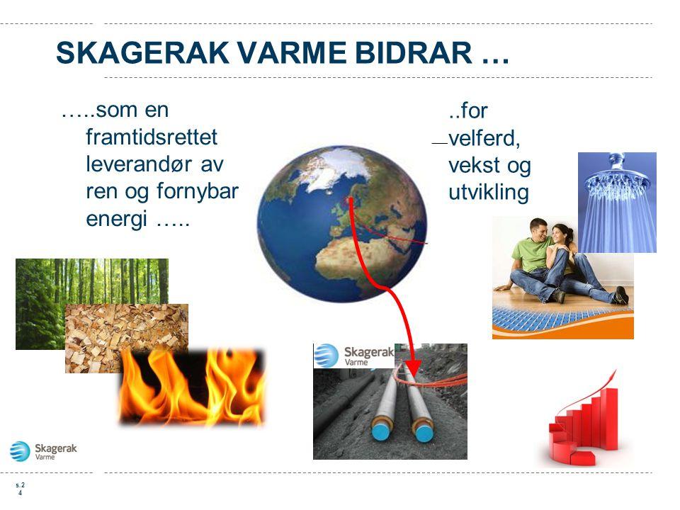 s.2424 SKAGERAK VARME BIDRAR … …..som en framtidsrettet leverandør av ren og fornybar energi …....for velferd, vekst og utvikling