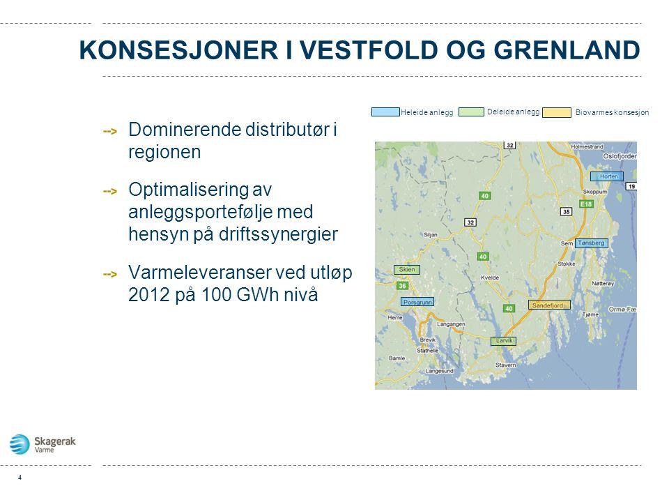 KONSESJONER I VESTFOLD OG GRENLAND Dominerende distributør i regionen Optimalisering av anleggsportefølje med hensyn på driftssynergier Varmeleveranse