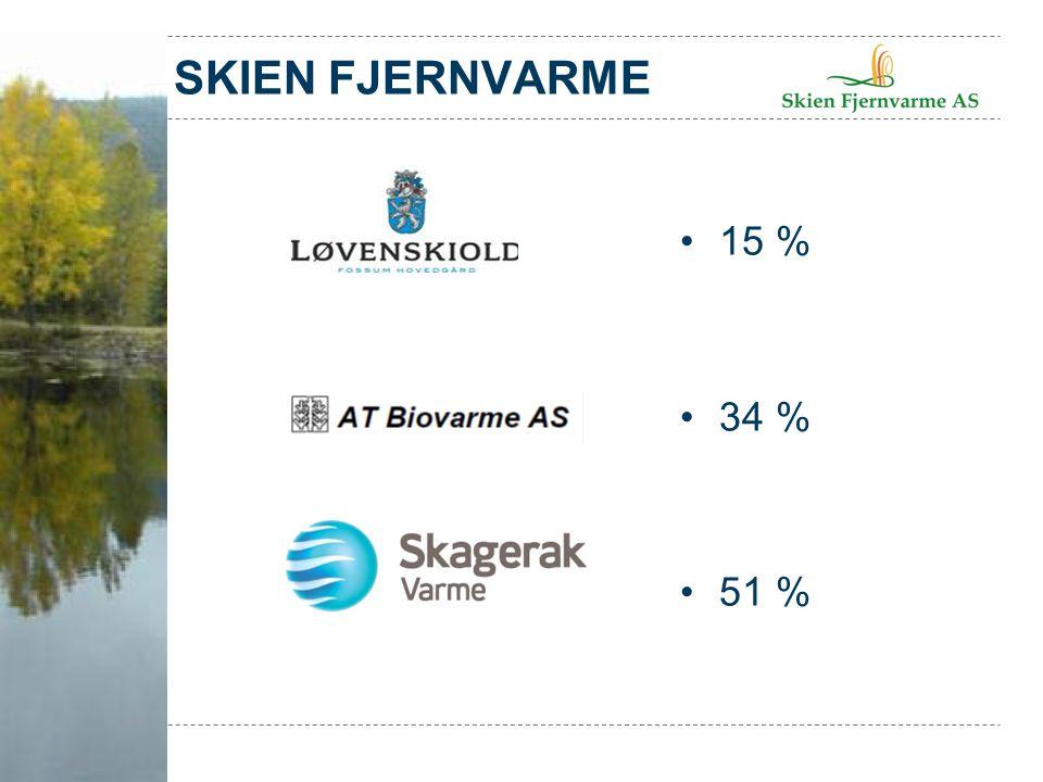 SKIEN FJERNVARME 15 % 34 % 51 %