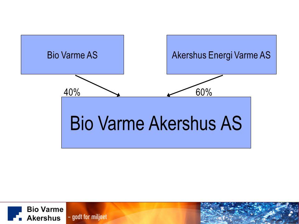 Bio Varme Akershus AS Bio Varme AS Akershus Energi Varme AS 60%40%